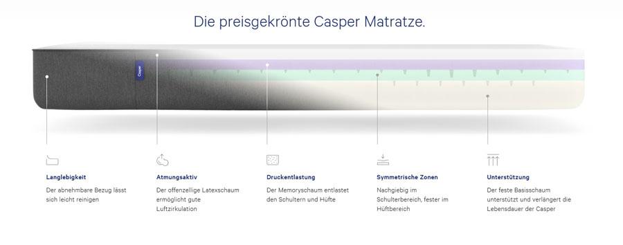 Die preisgekrönte Casper Matratze