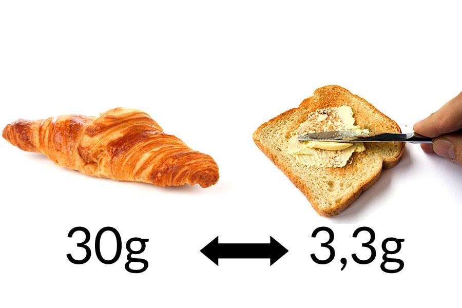 Fett-Check: Croissant vs. Toast