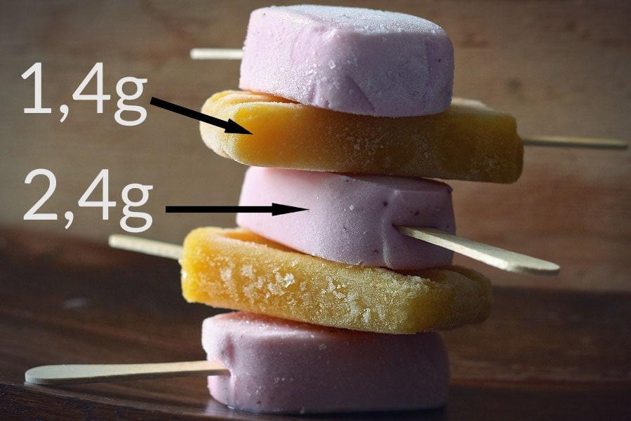 Fett-Check: Fruchteis vs. Milcheis