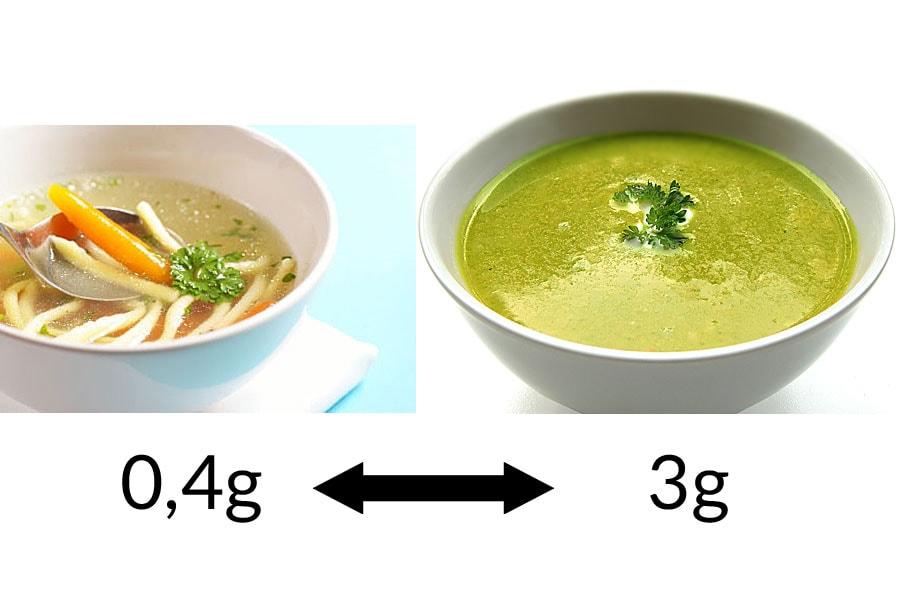 Fett-Check: klare Suppe vs. Creme-Suppe