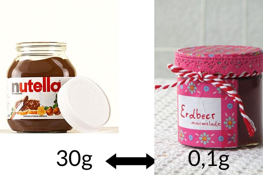 Fett-Check: Nutella vs. Marmelade