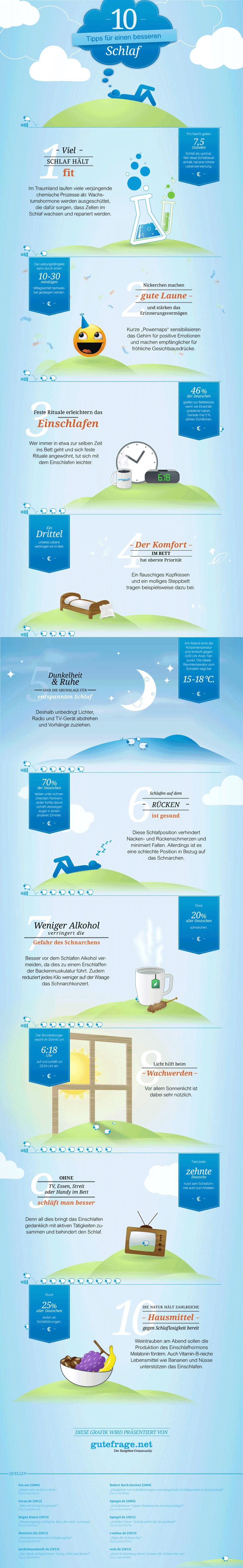 Infografik zum besseren Schlaf