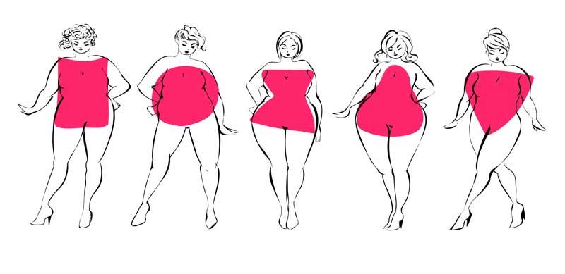 Für jeden Figurtyp das richtige Outfit